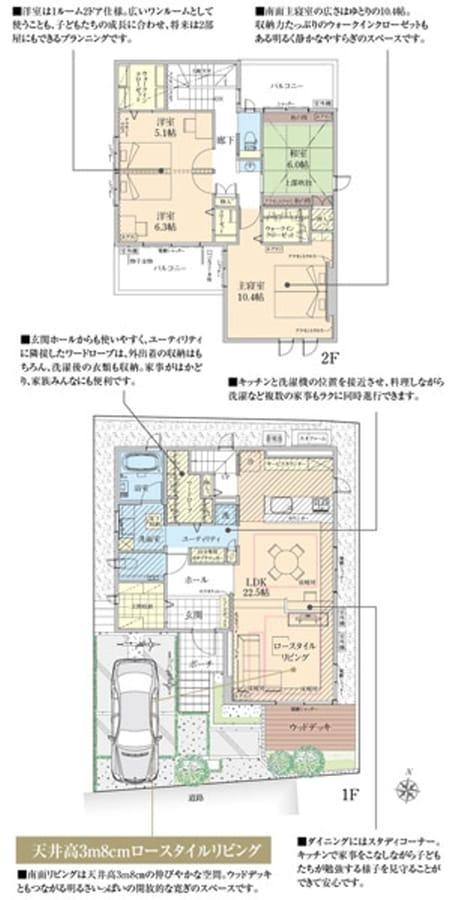 まちなかジーヴォ世田谷桜丘 (分譲住宅)