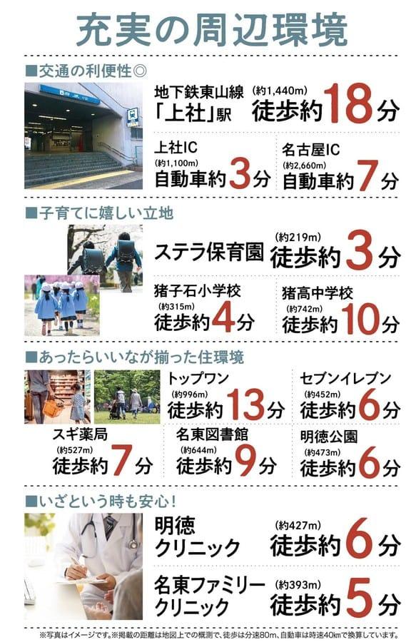 【トヨタホーム名古屋】明徳公園西PJ