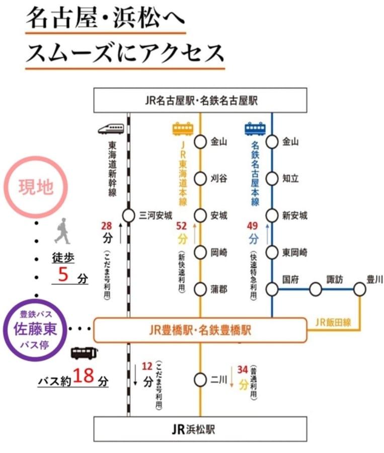セキュレア佐藤4丁目 (建築条件付宅地分譲)