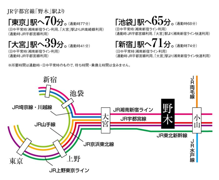 コモンステージ野木西口Ⅱ