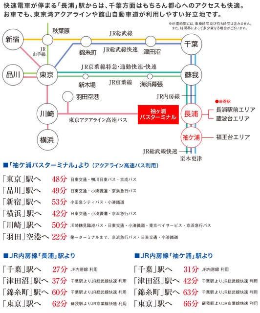 コモンガーデン蔵波台 NO.4