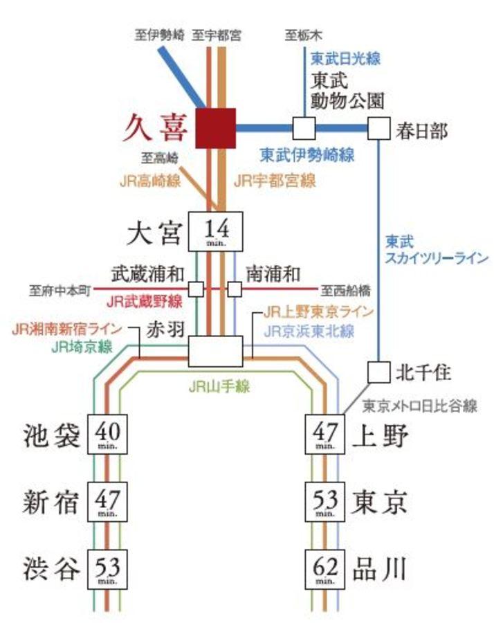 コモンステージ久喜本町ウィズクラッセ