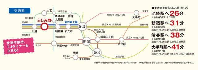 コモンステージふじみ野Ⅱ ゆめかける大地