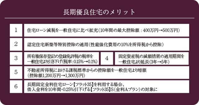 【パナソニック ホームズ】GRANDSKY