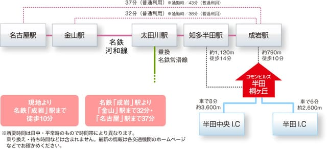 L map1