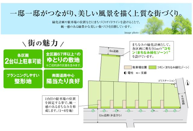 コモンライフ本庄緑(宅地)