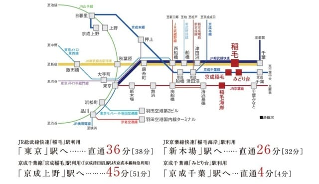 コモンステージ稲毛東