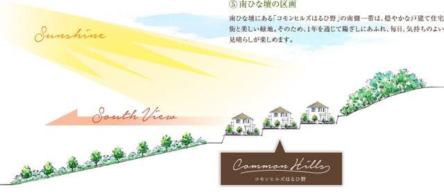 コモンヒルズはるひ野 第1期 (建築条件付宅地分譲)