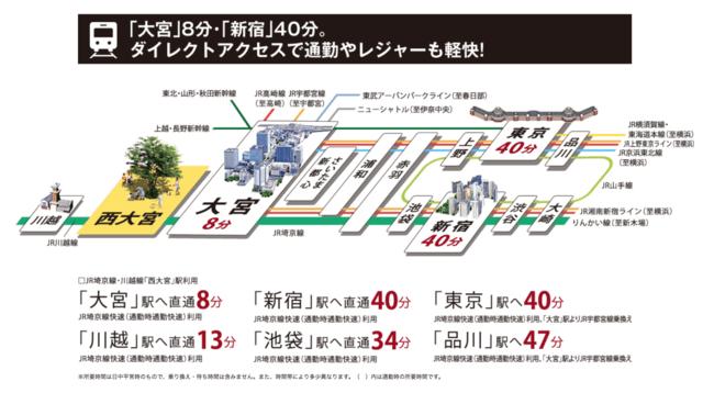 Tanoshimiの森 ステーション街区 II