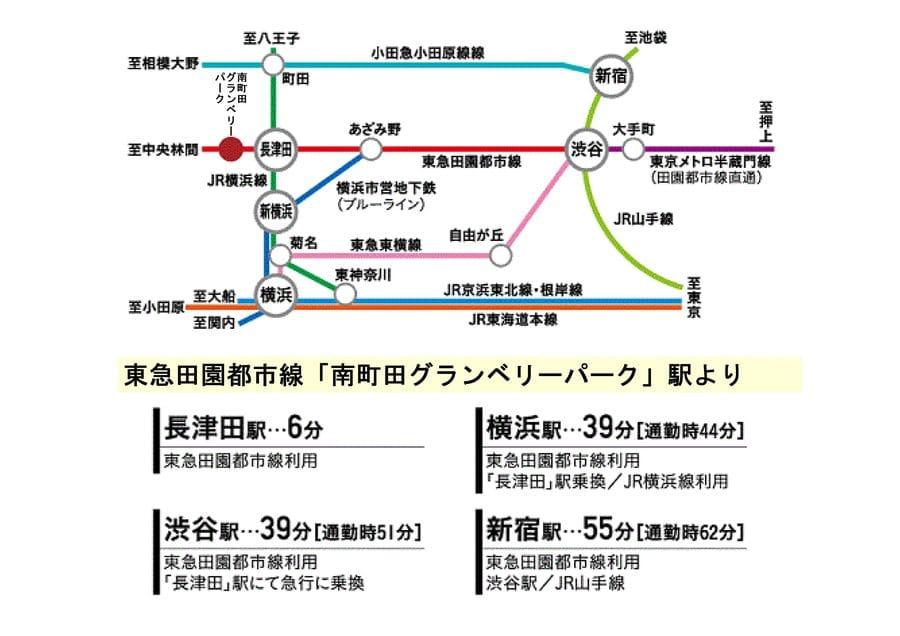 コモンステージ南町田