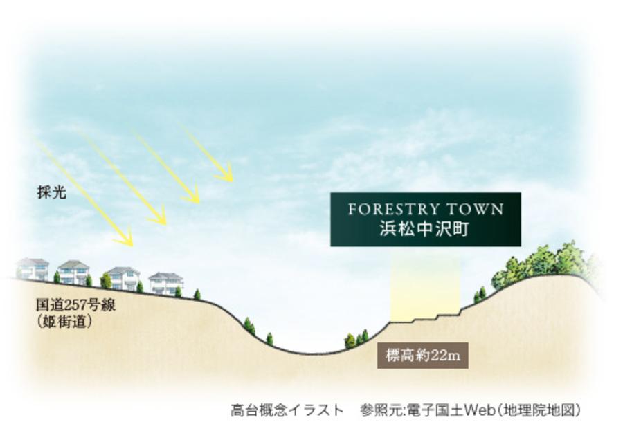 フォレストリータウン浜松中沢町