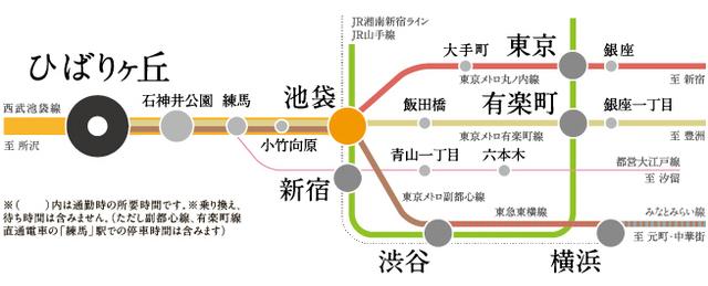 セキュレアガーデンひばりが丘 (鉄骨)(分譲住宅)