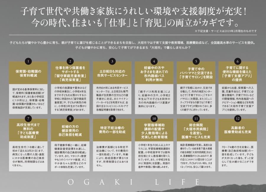 コモンステージ大垣北 II