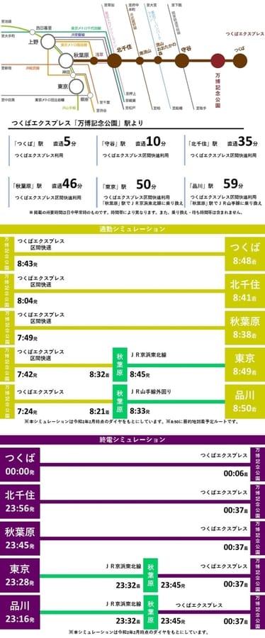 セキュレアつくば万博公園西 (建築条件付宅地分譲)